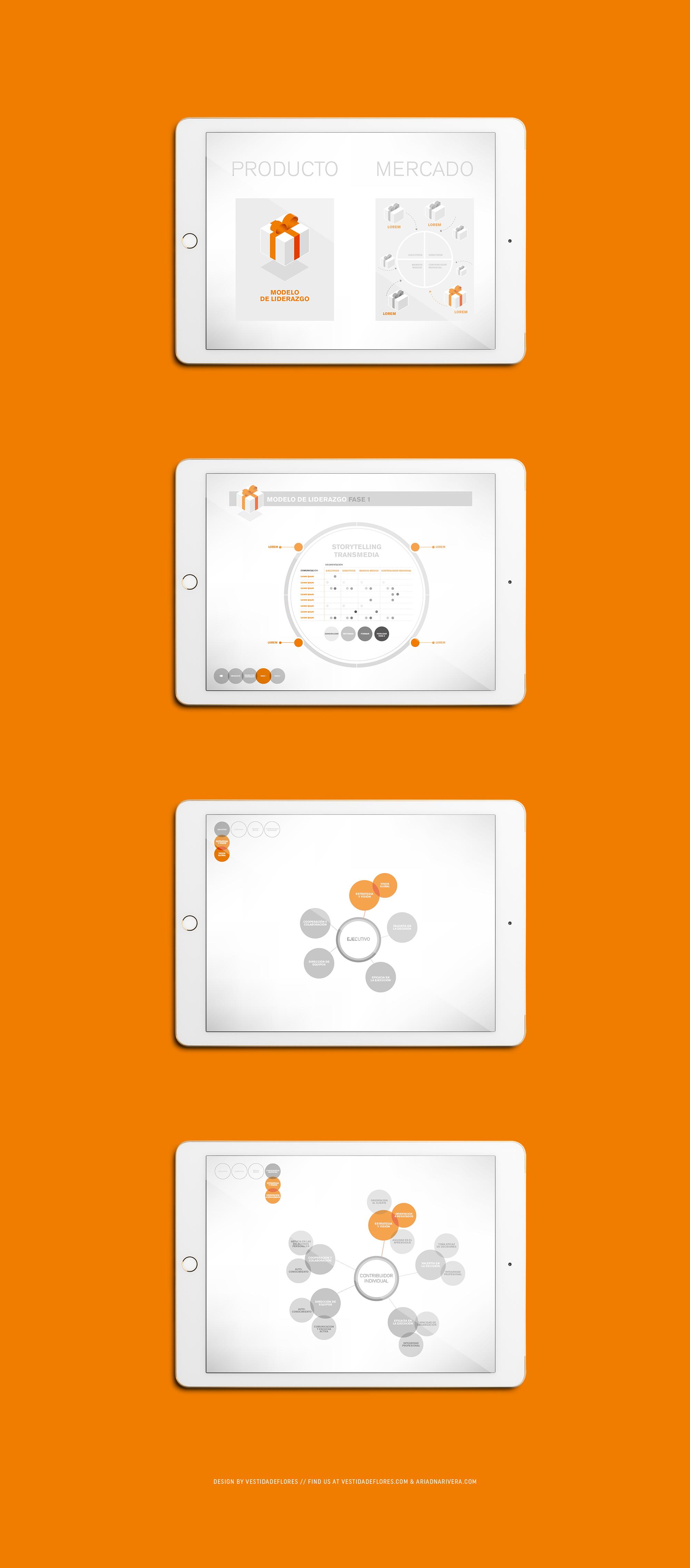 Vestida de flores - Diseño de infografía interactiva para compañía gas
