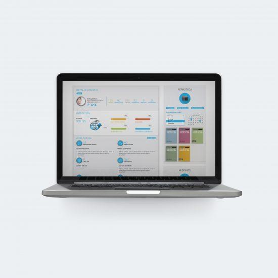 Vestida de flores - Diseño web formación interna sector ferrocarril